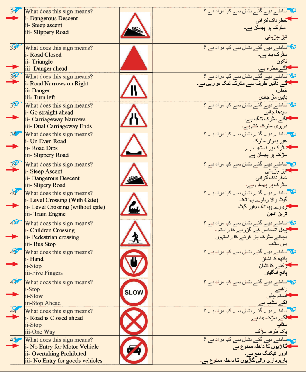 Road Signs Test | Islamabad Traffic Police